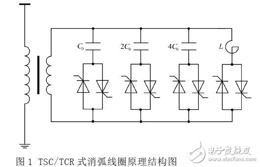 TSC/TCR式消弧线圈原理结构图