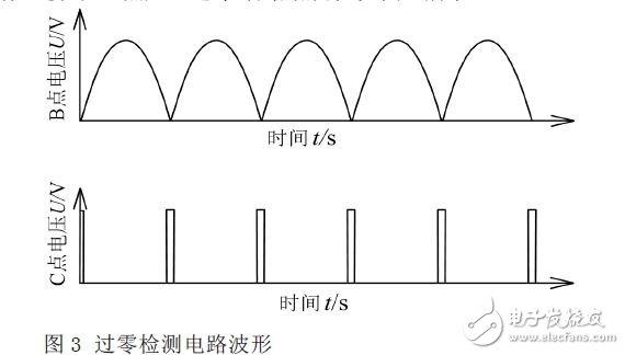 过零检测电路波形