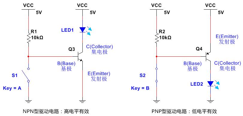 单片机小白学步(22) io口:蜂鸣器的使用/三极管的工作