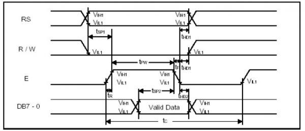 嵌入式系统 设计应用 > lcd 1602 稳定显示  可以参照图1的接线图对
