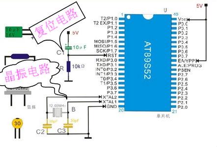 第一课:8051单片机开发的初步认识