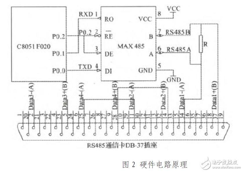 由于max485工作在半双工状态,它与单片机连接时的接线比较简单,只需要