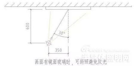 30平方住房设计图