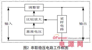 电路分析 经典集成直流稳压电源电路图片