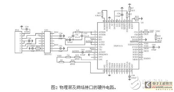 从dm9161的rx到网络变压器和rj45的走线必须对称,直接,平行并靠拢.