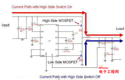 如何为电源系统开关控制器选择合适的mosfet?图片