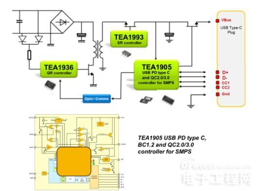 usb type-c智能充电适配器解决方案