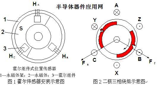 电机转子定子接线图