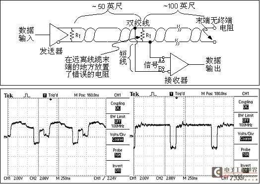 集成与中控系统中的rs485串口通信技术