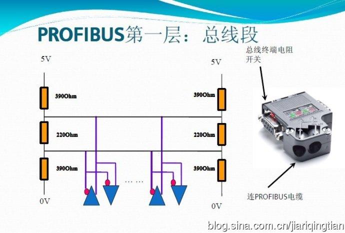 rs-485通信口采用端子接线形式,这种情况下需要另外连接终端电阻