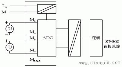 sm331与电压型 传感器的连接,如图1所示.