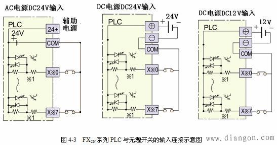 三菱plc接线的相关知识