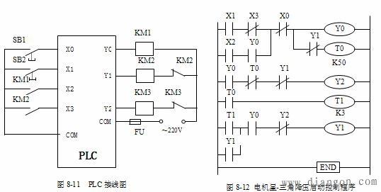 在接线图8-11中将主接触器km1和三角形连接的接触器km2辅助触点连接到