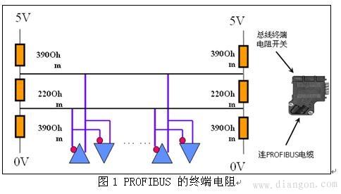 profibus 终端电阻的作用