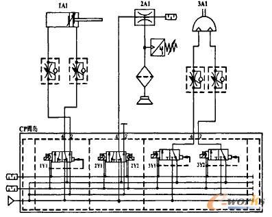 送料单元气动控制回路图