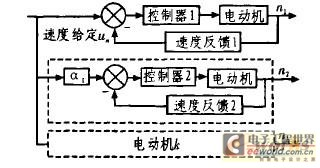 基于同一给定电压并联运行同步控制