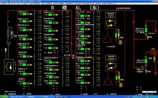 图2 b楼低压配电系统配电系统图图片