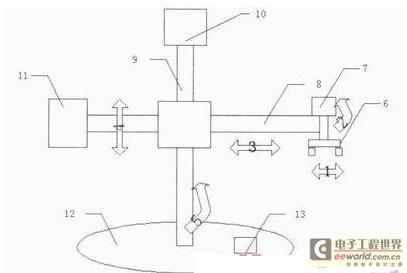 基于s7—200plc的机械手运动控制