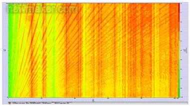 嵌入式系统 设计应用 > 汽车发动机油底壳的振动噪声性能分析与优化