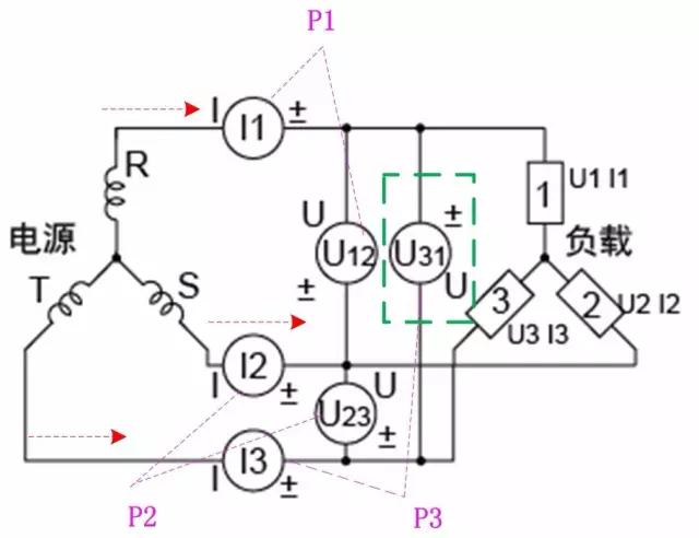 测试测量 设计应用 > 测量三相三线系统的三大误区  一,接线图误区 1
