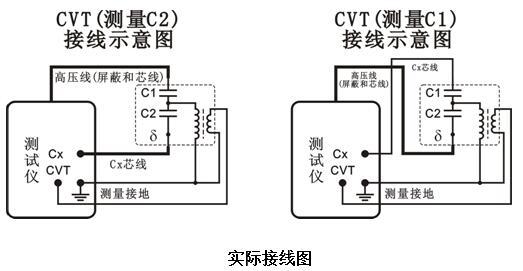 异频介损测试仪的接线方法及注意事项