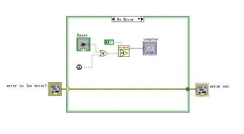 labview的软件计数器和fifo buffer