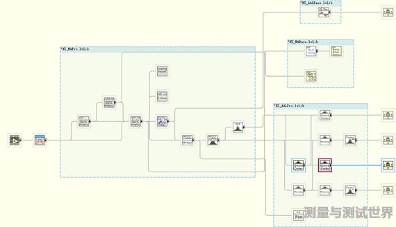 labview子vi与vi的层次结构