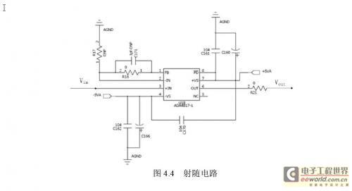 生物电阻抗测量系统中弱信号检测技术研究--弱信号检测调理单元设计与